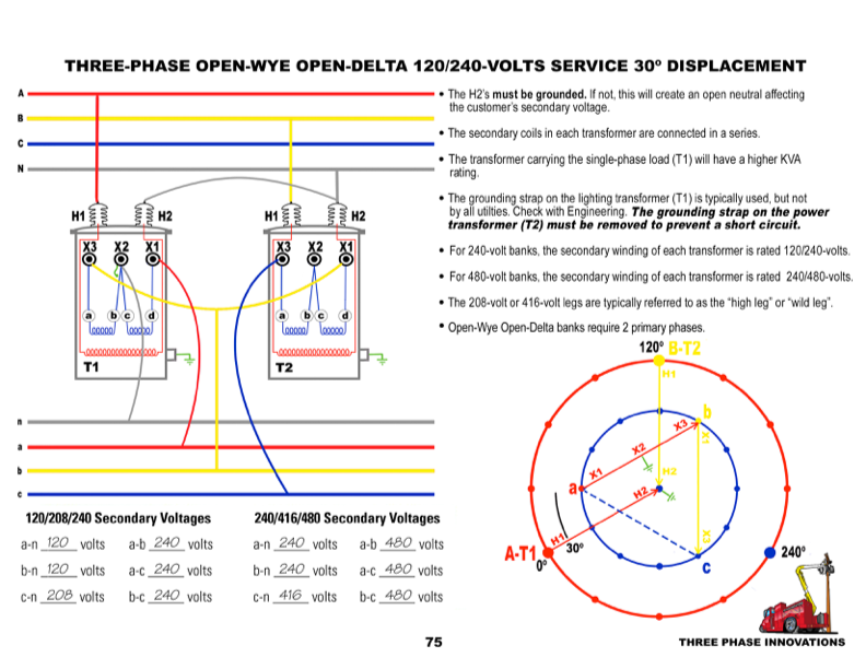 Diagram  Distribution Transformer Testing Guide With